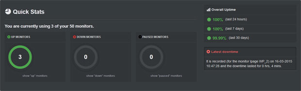 ipage uptime monitor