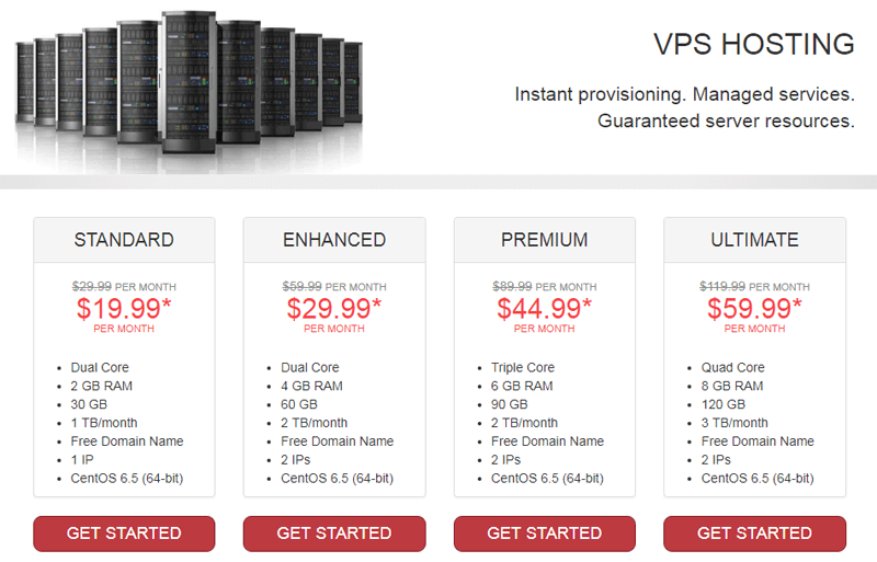 justhost vps hosting review