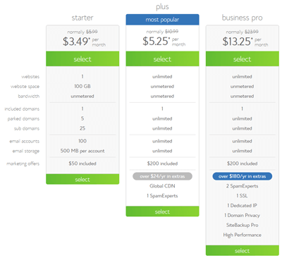 bluehost shared wordpress hosting plans