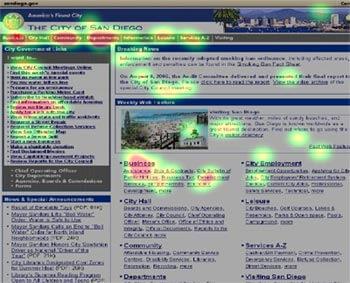 website heatmap example hard navigation
