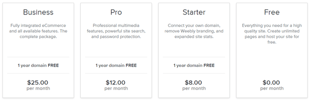 weebly plans and pricing