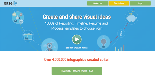 Best Infographic best infographics maker : 11 Best Free Tools to Create Awesome Infographics