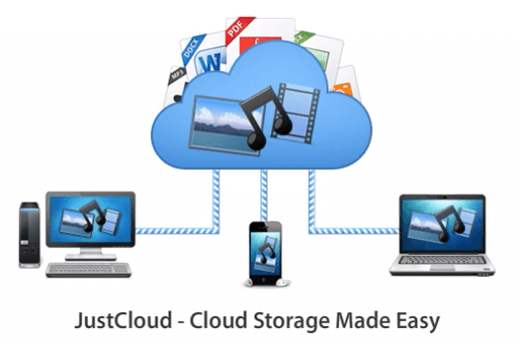 justcloud easy way store files cloud