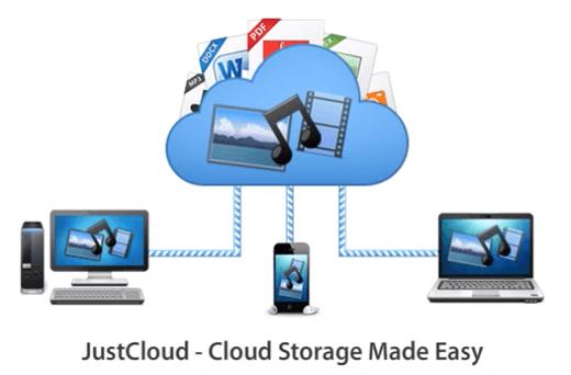 justcloud easy way store files cloud
