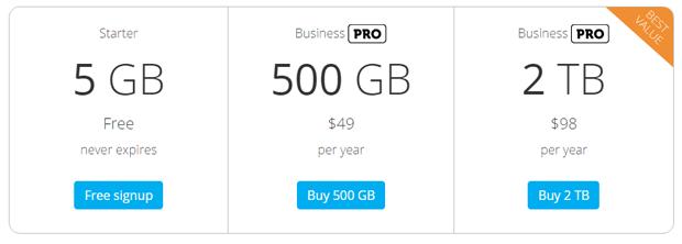 sync.com pricing