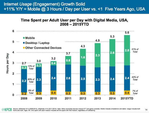 mobile internet trends mary meeker 2016