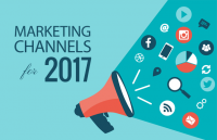 best marketing channels small business 2017