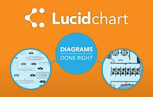 google docs lucidchart diagrams