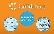 google docs lucidchart diagrams