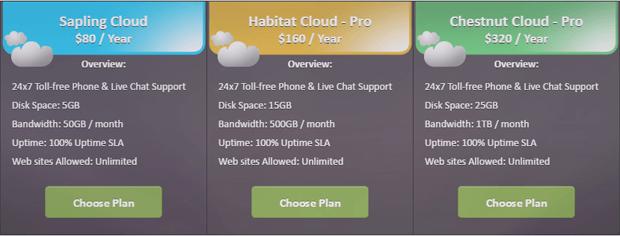 littleoak plans pricing