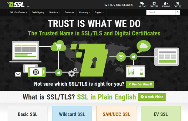 SSL.com Review [2017] - Secure Your Website with an SSL Certificate