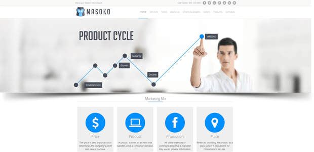 masoko clean responsive business joomla template