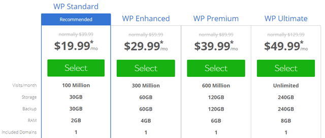 bluehost wordpress optimized hosting pros cons