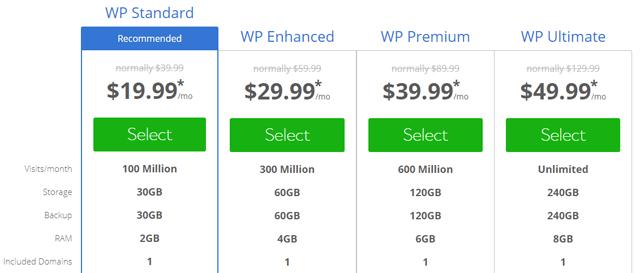 bluehost wordpress optimized hosting pros cons