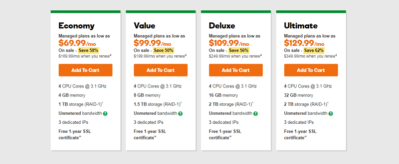 godaddy dedicated servers pros and cons