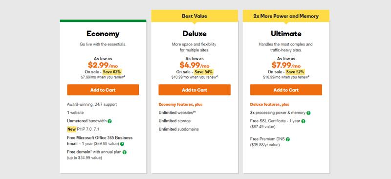 GoDaddy Pros & Cons - Is GoDaddy Still a Good Choice? [2019]