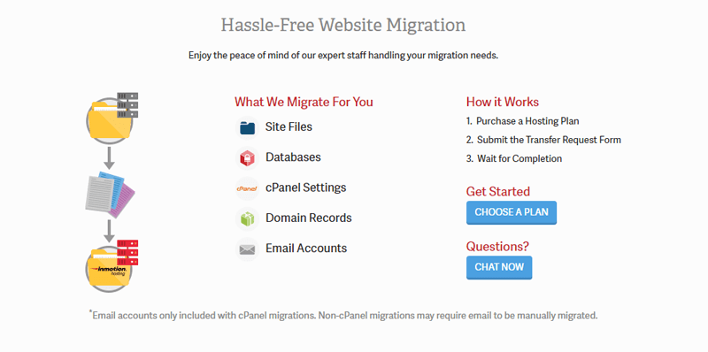 inmotion hosting free website migration