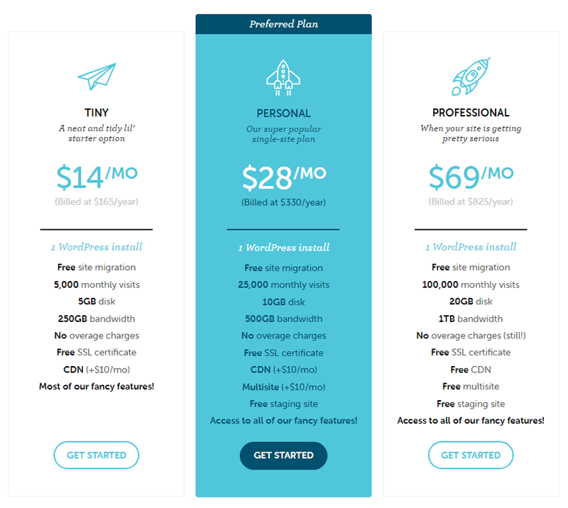 flywheel pricing
