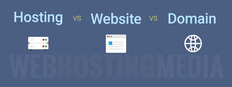hosting-vs-website-vs-domain
