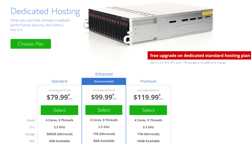 bluehost-dedicated-server-hosting-plans