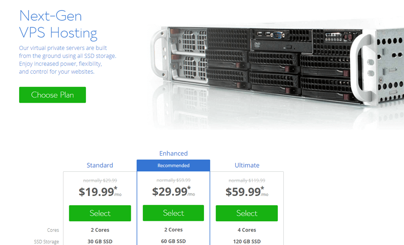 bluehost-vps-hosting-plans